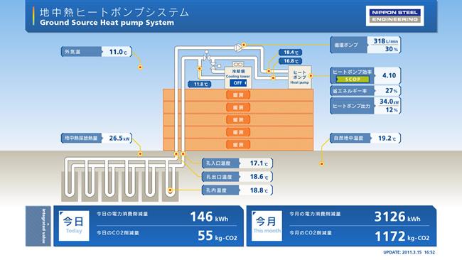 新日鉄エンジニアリング株式会社